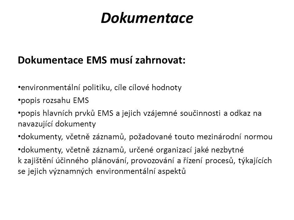 Dokumentace Dokumentace EMS musí zahrnovat: environmentální politiku, cíle cílové hodnoty popis rozsahu EMS popis hlavních prvků EMS a jejich vzájemné