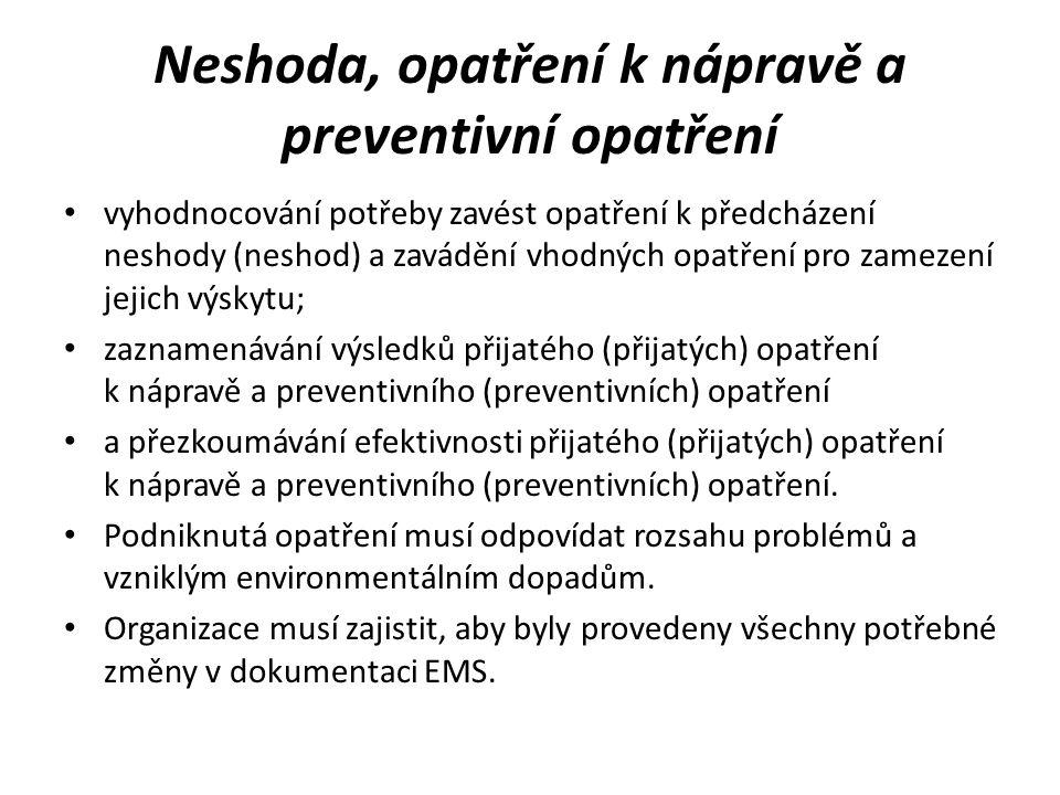 Neshoda, opatření k nápravě a preventivní opatření vyhodnocování potřeby zavést opatření k předcházení neshody (neshod) a zavádění vhodných opatření p