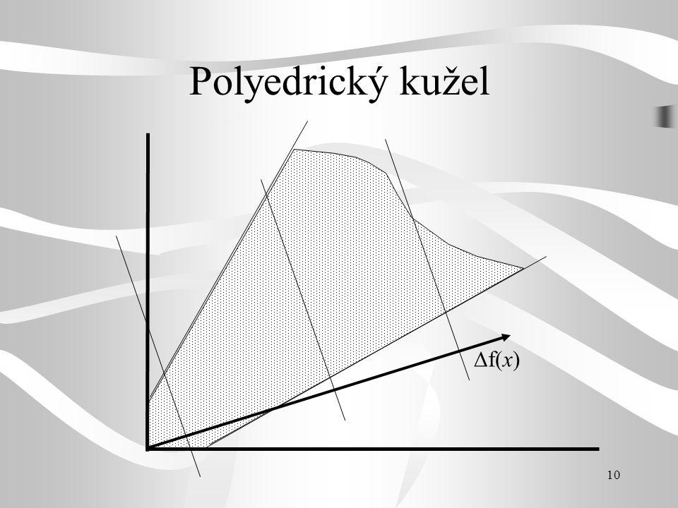 11 Příklad Prostor řešení a gradient vektor účelové funkce