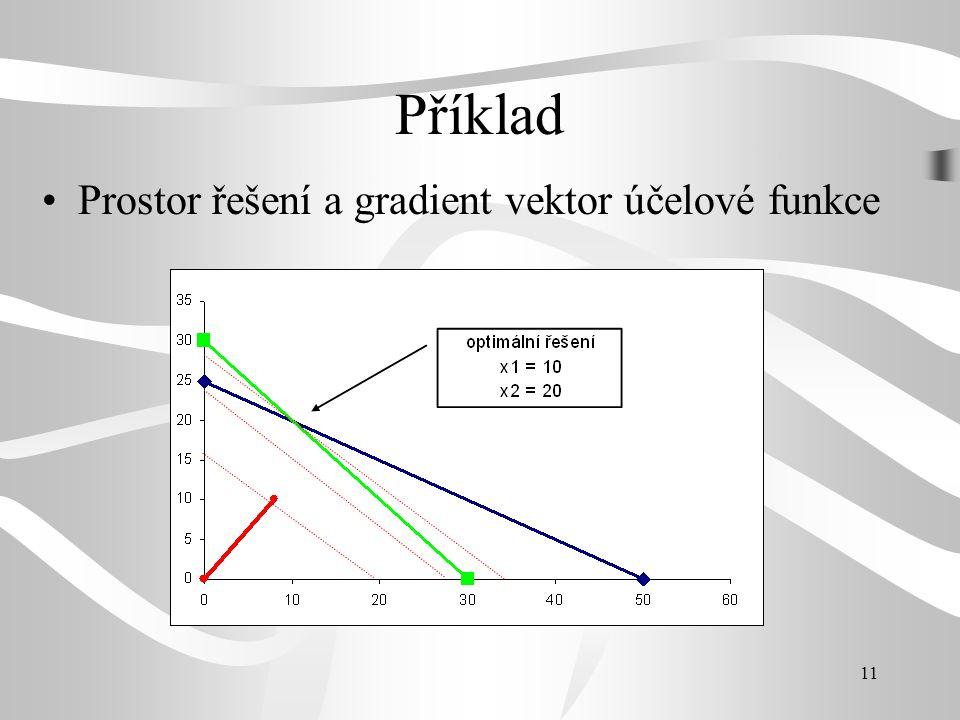 12 Grafické zobrazení modelu Prostor požadavků - prostor vektorů koeficientů jednotlivých proměnných transformovaných na jednotkovou cenu Složením vektorů musí být vektor pravých stran