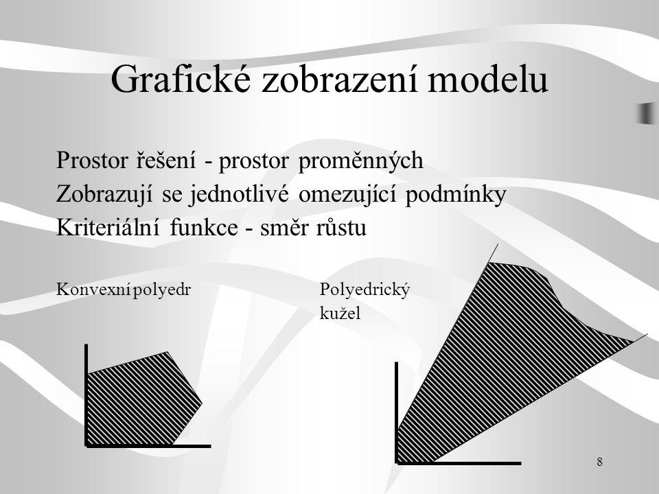 9 Konvexní polyedr  f(x)
