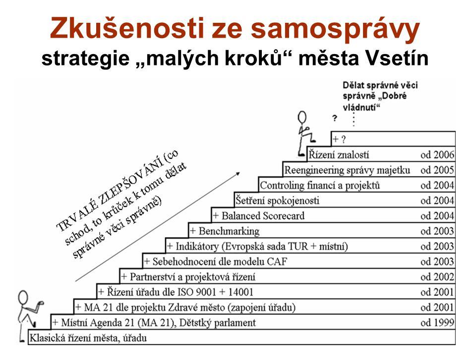 """20 Zkušenosti ze samosprávy strategie """"malých kroků města Vsetín"""