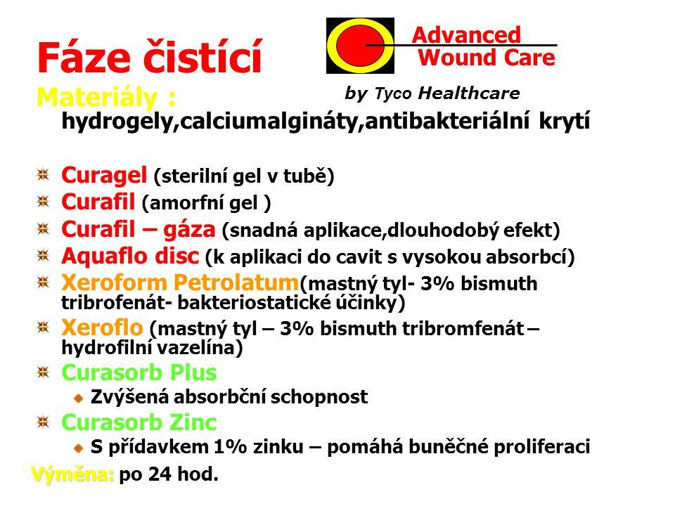 Fáze čistící Materiály : hydrogely,calciumalgináty,antibakteriální krytí Curagel (sterilní gel v tubě) Curafil (amorfní gel ) Curafil – gáza (snadná aplikace,dlouhodobý efekt) Aquaflo disc (k aplikaci do cavit s vysokou absorbcí) Xeroform Petrolatum (mastný tyl- 3% bismuth tribrofenát- bakteriostatické účinky) Xeroflo (mastný tyl – 3% bismuth tribromfenát – hydrofilní vazelína) Curasorb Plus Zvýšená absorbční schopnost Curasorb Zinc S přídavkem 1% zinku – pomáhá buněčné proliferaci Výměna: Výměna: po 24 hod.o 24 hod.