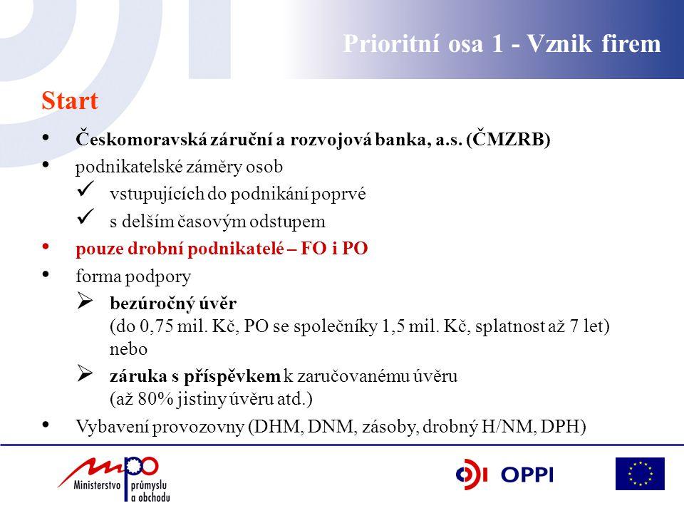 Prioritní osa 1 - Vznik firem Start Českomoravská záruční a rozvojová banka, a.s. (ČMZRB) podnikatelské záměry osob vstupujících do podnikání poprvé s