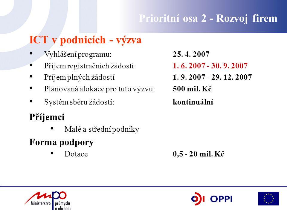 ICT v podnicích - výzva Vyhlášení programu: 25. 4. 2007 Příjem registračních žádostí: 1. 6. 2007 - 30. 9. 2007 Příjem plných žádostí 1. 9. 2007 - 29.