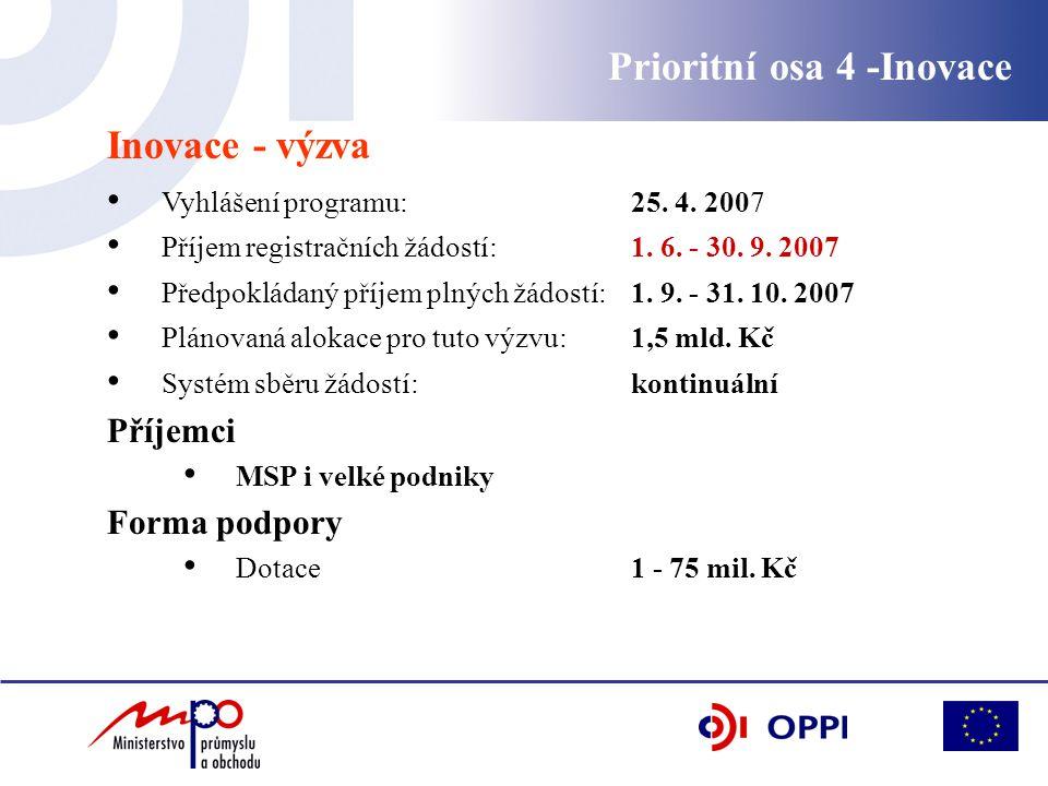Inovace - výzva Vyhlášení programu: 25. 4. 2007 Příjem registračních žádostí: 1. 6. - 30. 9. 2007 Předpokládaný příjem plných žádostí: 1. 9. - 31. 10.