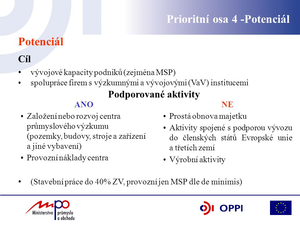 Potenciál Cíl vývojové kapacity podniků (zejména MSP) spolupráce firem s výzkumnými a vývojovými (VaV) institucemi Podporované aktivity (Stavební prác