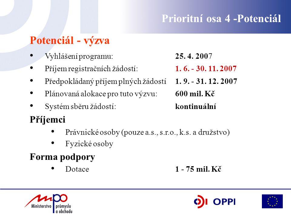 Potenciál - výzva Vyhlášení programu: 25. 4. 2007 Příjem registračních žádostí: 1. 6. - 30. 11. 2007 Předpokládaný příjem plných žádostí 1. 9. - 31. 1