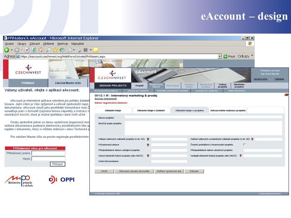 Žádost o dotaci Elektronický podpis  Účet v eAccount Registrační žádost Datum pro vznik způsobilých výdajů Plná žádost Hodnocení žádosti Rozhodnutí o poskytnutí dotace Ukončení projektu Žádost o platbu Monitoring Vyplacení dotace REALIZACE PROJEKTU
