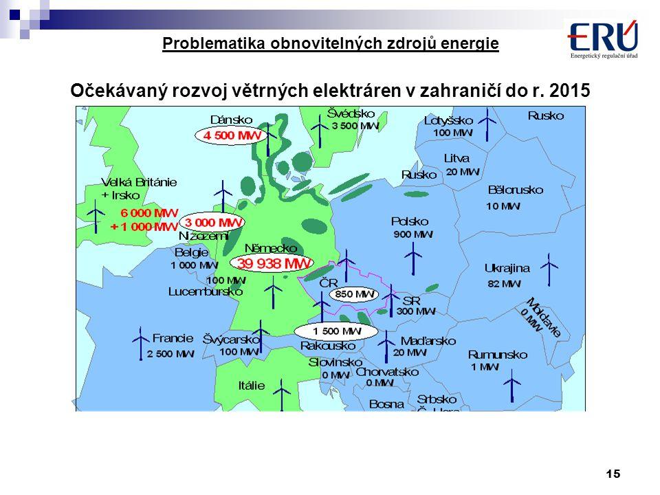 15 Problematika obnovitelných zdrojů energie Očekávaný rozvoj větrných elektráren v zahraničí do r. 2015