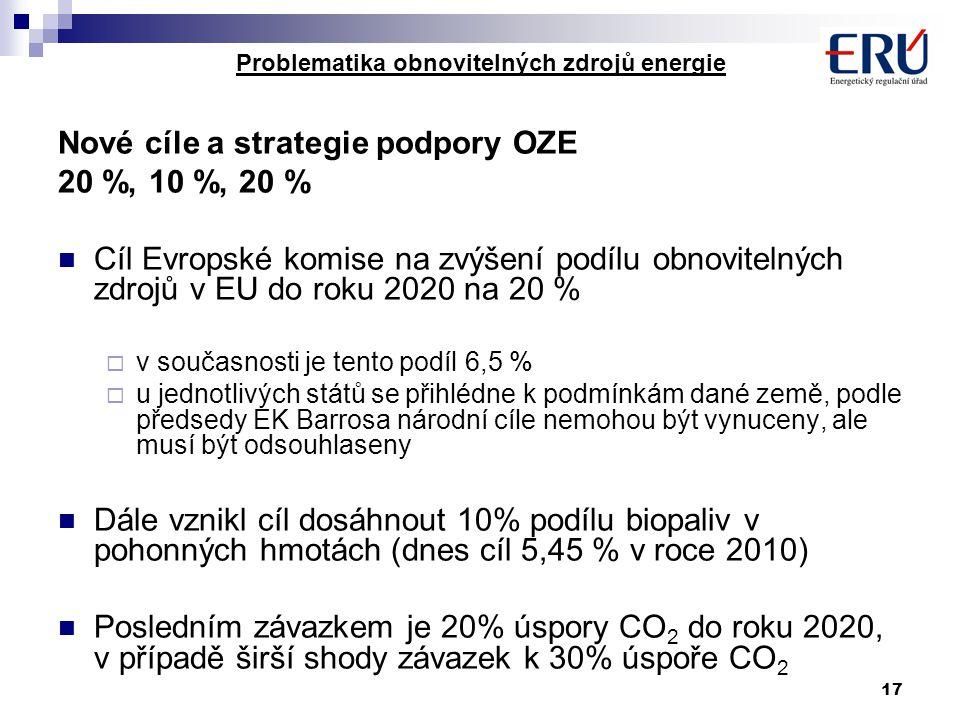 17 Problematika obnovitelných zdrojů energie Nové cíle a strategie podpory OZE 20 %, 10 %, 20 % Cíl Evropské komise na zvýšení podílu obnovitelných zdrojů v EU do roku 2020 na 20 %  v současnosti je tento podíl 6,5 %  u jednotlivých států se přihlédne k podmínkám dané země, podle předsedy EK Barrosa národní cíle nemohou být vynuceny, ale musí být odsouhlaseny Dále vznikl cíl dosáhnout 10% podílu biopaliv v pohonných hmotách (dnes cíl 5,45 % v roce 2010) Posledním závazkem je 20% úspory CO 2 do roku 2020, v případě širší shody závazek k 30% úspoře CO 2