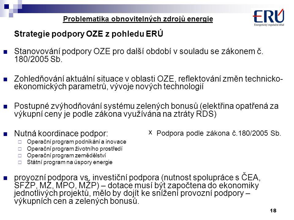 18 Strategie podpory OZE z pohledu ERÚ Stanovování podpory OZE pro další období v souladu se zákonem č. 180/2005 Sb. Zohledňování aktuální situace v o