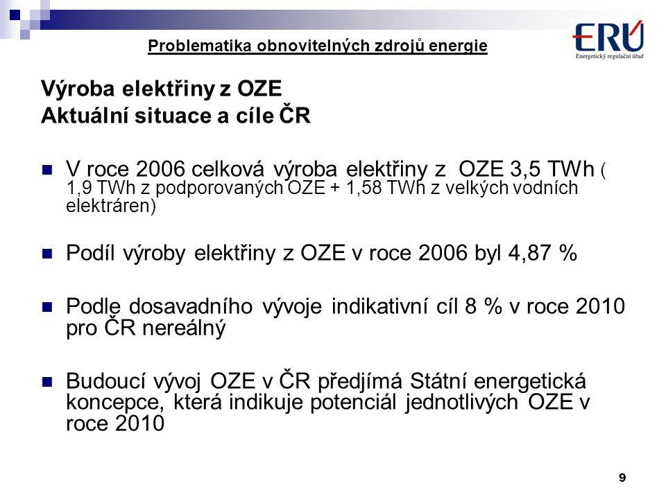 9 Problematika obnovitelných zdrojů energie Výroba elektřiny z OZE Aktuální situace a cíle ČR V roce 2006 celková výroba elektřiny z OZE 3,5 TWh ( 1,9 TWh z podporovaných OZE + 1,58 TWh z velkých vodních elektráren) Podíl výroby elektřiny z OZE v roce 2006 byl 4,87 % Podle dosavadního vývoje indikativní cíl 8 % v roce 2010 pro ČR nereálný Budoucí vývoj OZE v ČR předjímá Státní energetická koncepce, která indikuje potenciál jednotlivých OZE v roce 2010