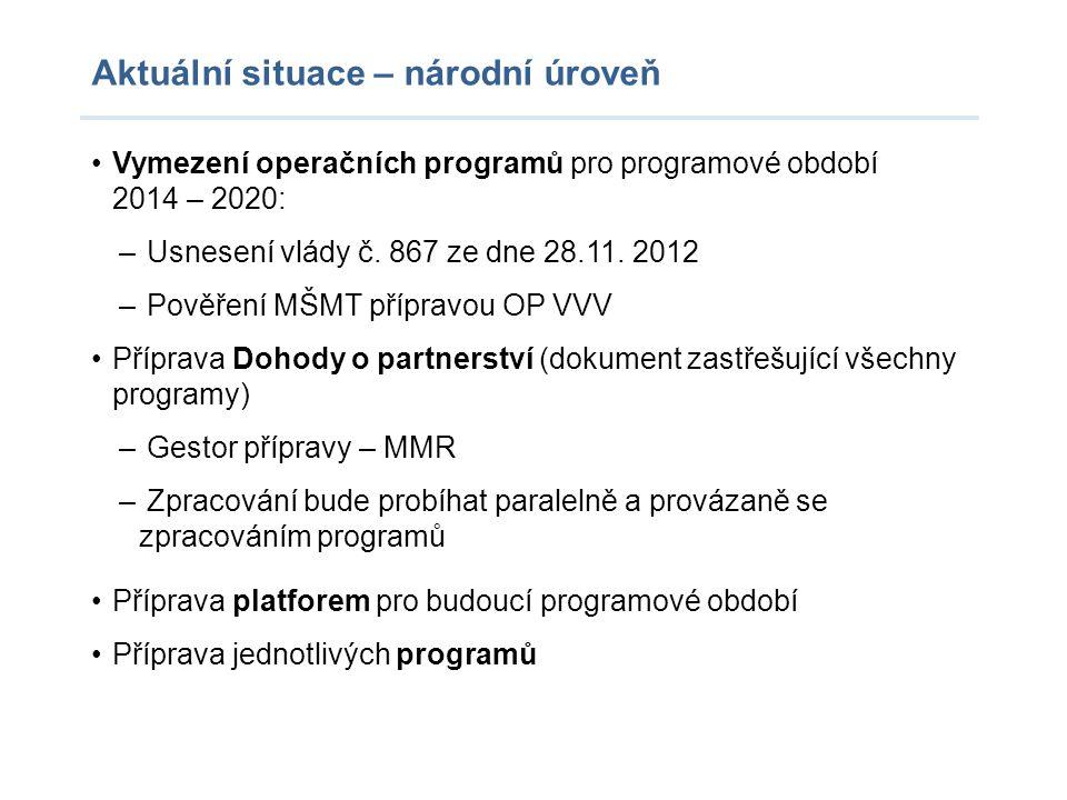 Aktuální situace – národní úroveň Vymezení operačních programů pro programové období 2014 – 2020: – Usnesení vlády č. 867 ze dne 28.11. 2012 – Pověřen
