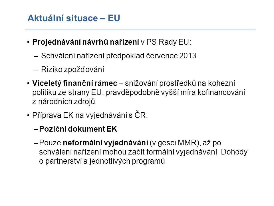Aktuální situace – EU Projednávání návrhů nařízení v PS Rady EU: – Schválení nařízení předpoklad červenec 2013 – Riziko zpožďování Víceletý finanční r