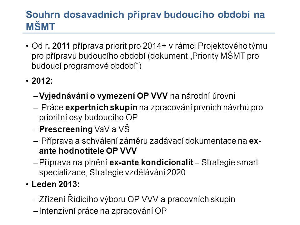 Souhrn dosavadních příprav budoucího období na MŠMT Od r. 2011 příprava priorit pro 2014+ v rámci Projektového týmu pro přípravu budoucího období (dok