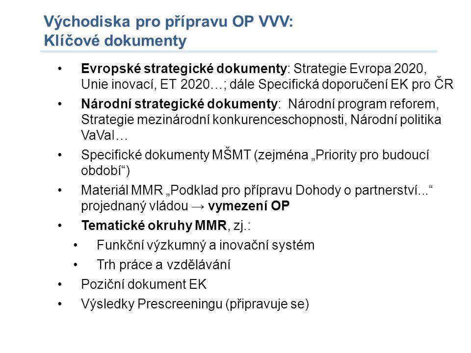 Východiska pro přípravu OP VVV: Klíčové dokumenty Evropské strategické dokumenty: Strategie Evropa 2020, Unie inovací, ET 2020…; dále Specifická dopor
