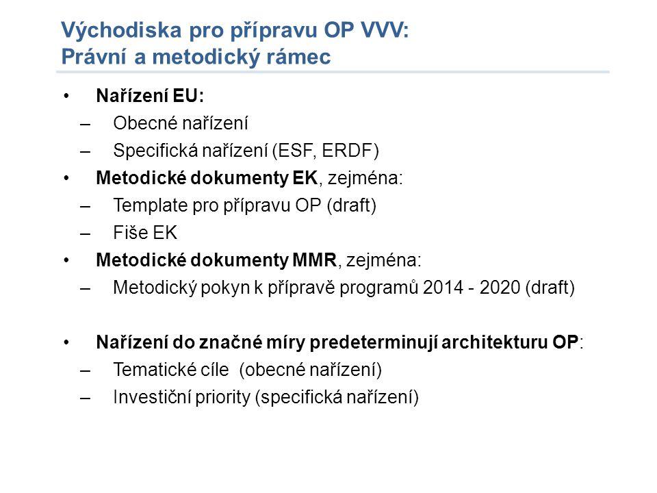 Východiska pro přípravu OP VVV: Právní a metodický rámec Nařízení EU: –Obecné nařízení –Specifická nařízení (ESF, ERDF) Metodické dokumenty EK, zejmén