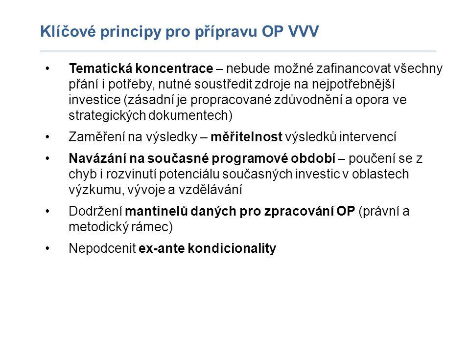 Klíčové principy pro přípravu OP VVV Tematická koncentrace – nebude možné zafinancovat všechny přání i potřeby, nutné soustředit zdroje na nejpotřebně