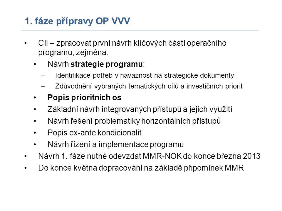 1. fáze přípravy OP VVV Cíl – zpracovat první návrh klíčových částí operačního programu, zejména: Návrh strategie programu: ‒ Identifikace potřeb v ná