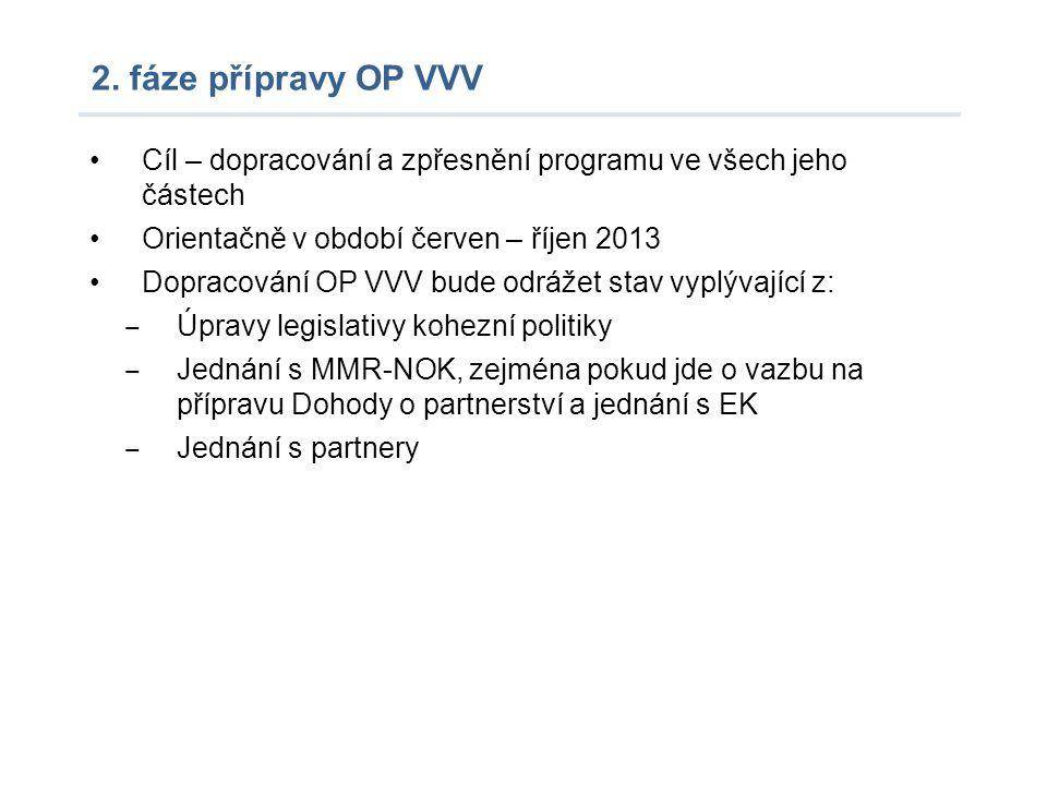 2. fáze přípravy OP VVV Cíl – dopracování a zpřesnění programu ve všech jeho částech Orientačně v období červen – říjen 2013 Dopracování OP VVV bude o