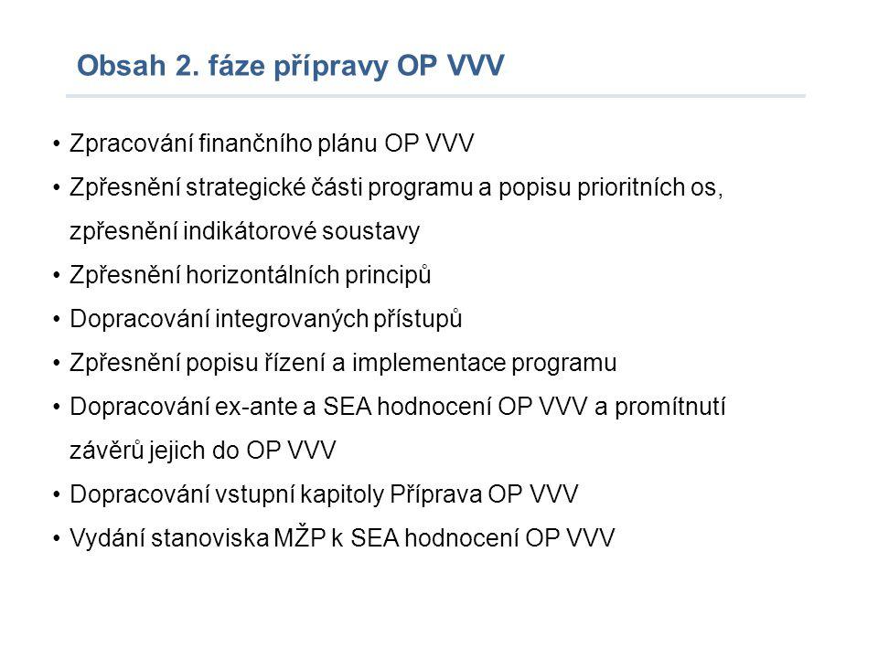 Obsah 2. fáze přípravy OP VVV Zpracování finančního plánu OP VVV Zpřesnění strategické části programu a popisu prioritních os, zpřesnění indikátorové