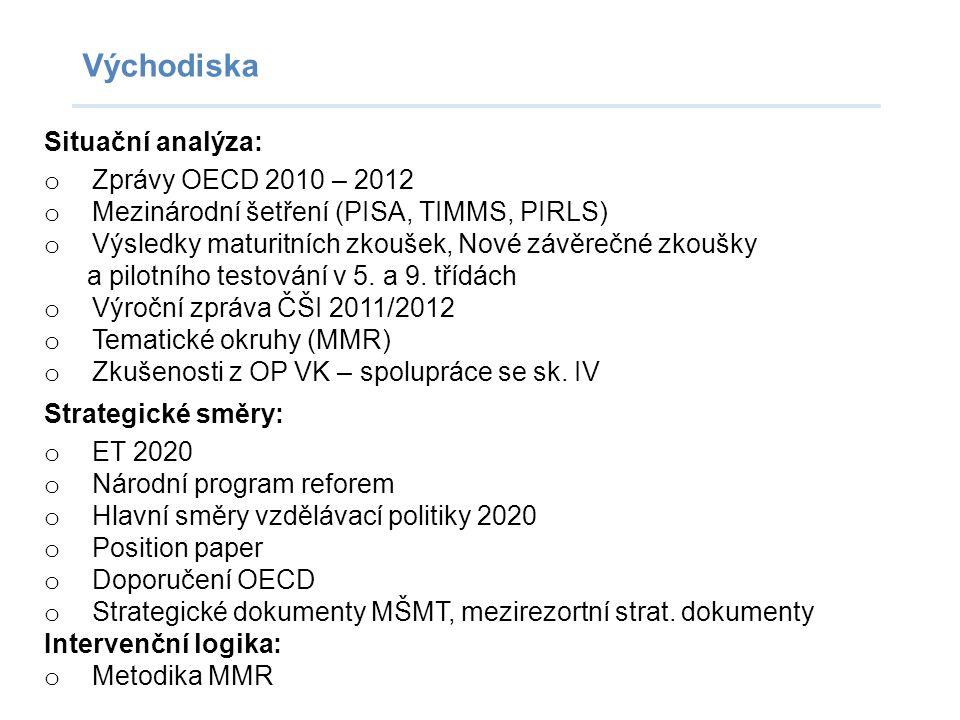 Východiska Situační analýza: o Zprávy OECD 2010 – 2012 o Mezinárodní šetření (PISA, TIMMS, PIRLS) o Výsledky maturitních zkoušek, Nové závěrečné zkouš