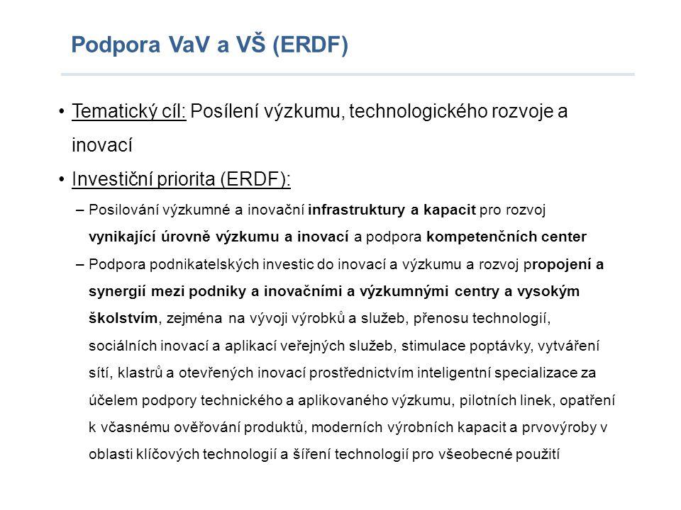 Podpora VaV a VŠ (ERDF) Tematický cíl: Posílení výzkumu, technologického rozvoje a inovací Investiční priorita (ERDF): –Posilování výzkumné a inovační