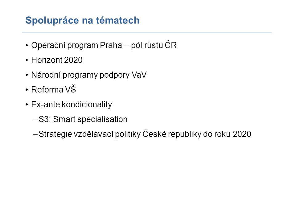 Spolupráce na tématech Operační program Praha – pól růstu ČR Horizont 2020 Národní programy podpory VaV Reforma VŠ Ex-ante kondicionality –S3: Smart s