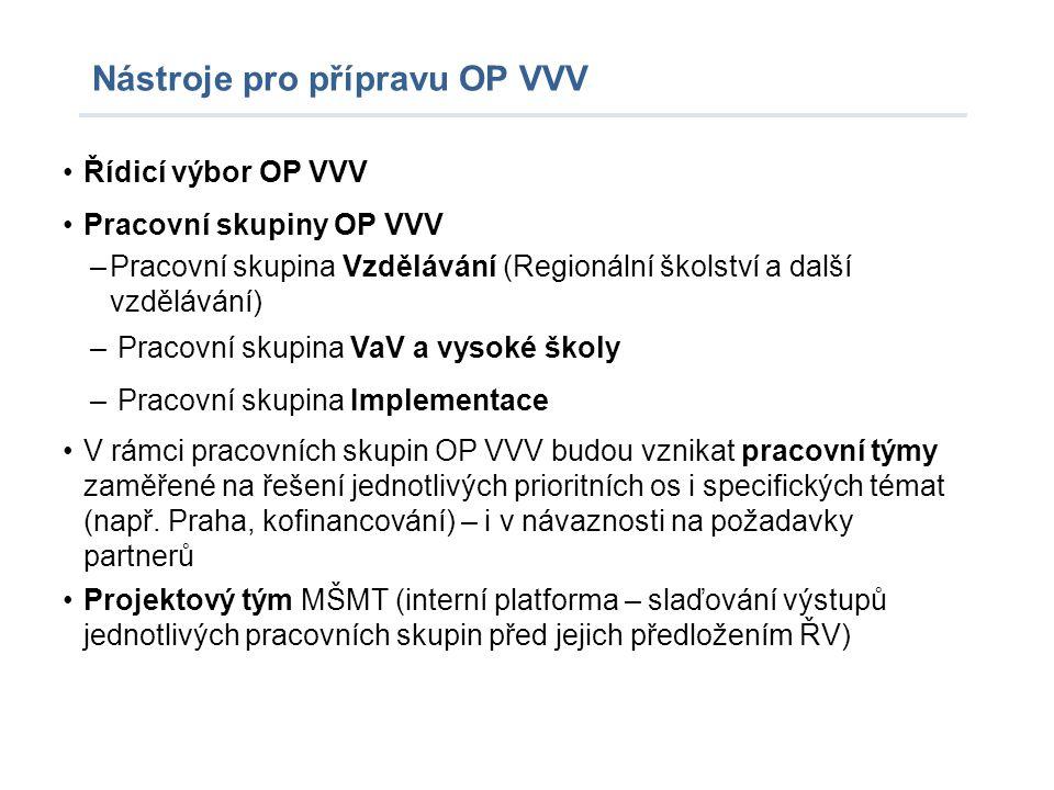 Nástroje pro přípravu OP VVV Řídicí výbor OP VVV Pracovní skupiny OP VVV –Pracovní skupina Vzdělávání (Regionální školství a další vzdělávání) – Praco