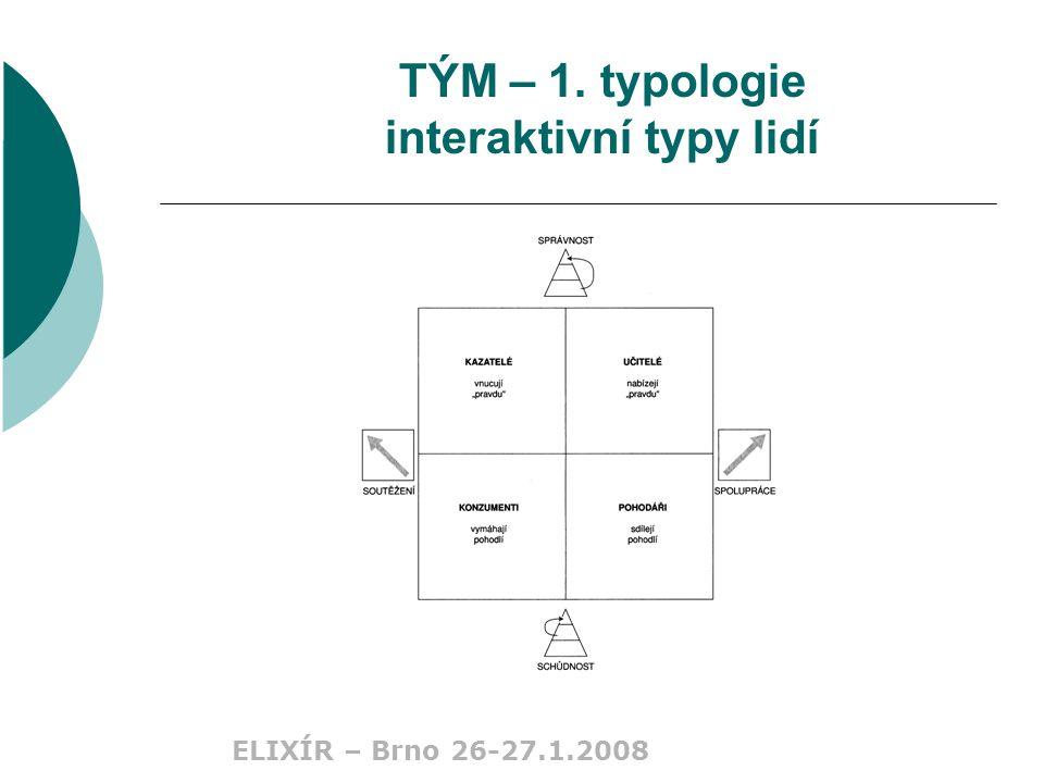 ELIXÍR – Brno 26-27.1.2008 TÝM – 1. typologie interaktivní typy lidí