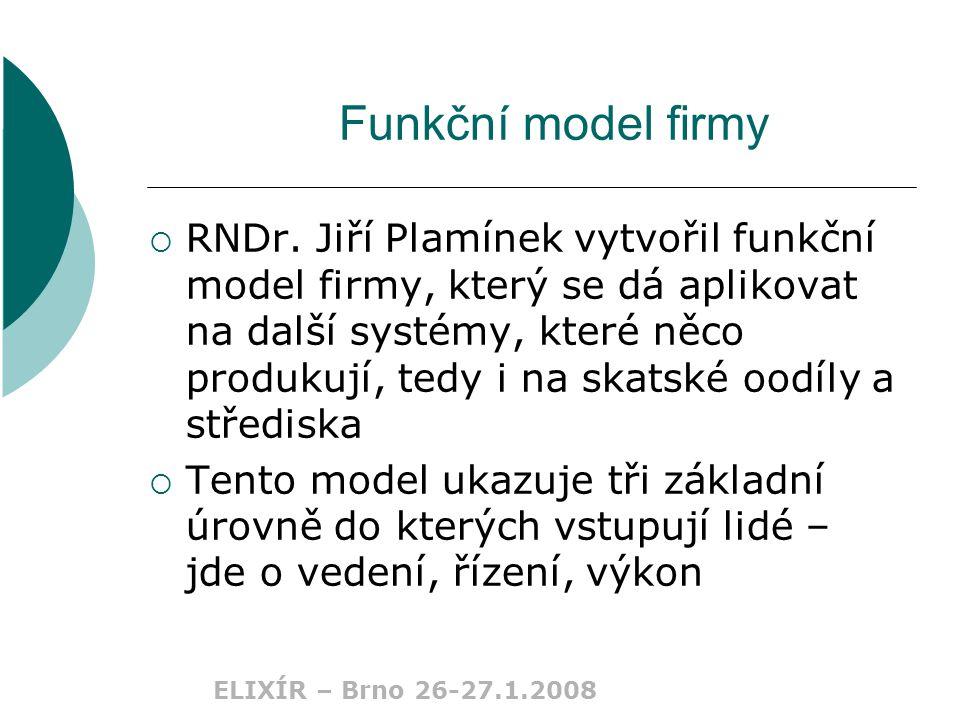 ELIXÍR – Brno 26-27.1.2008 Funkční model firmy  RNDr.
