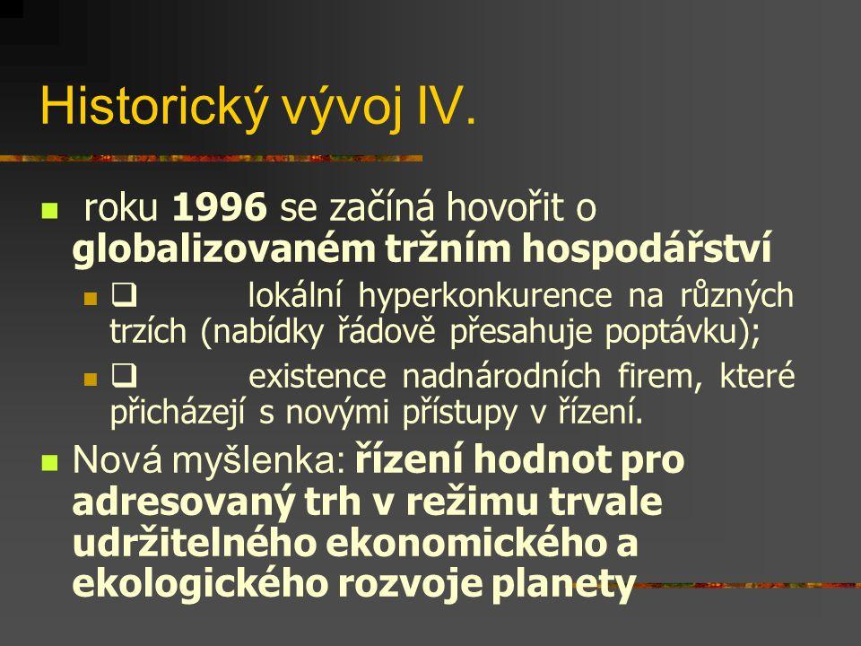 Historický vývoj IV. roku 1996 se začíná hovořit o globalizovaném tržním hospodářství  lokální hyperkonkurence na různých trzích (nabídky řádově přes