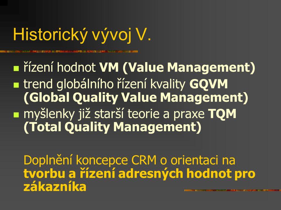 Historický vývoj V. řízení hodnot VM (Value Management) trend globálního řízení kvality GQVM (Global Quality Value Management) myšlenky již starší teo