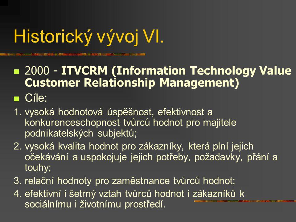 Historický vývoj VI. 2000 - ITVCRM (Information Technology Value Customer Relationship Management) Cíle: 1.vysoká hodnotová úspěšnost, efektivnost a k