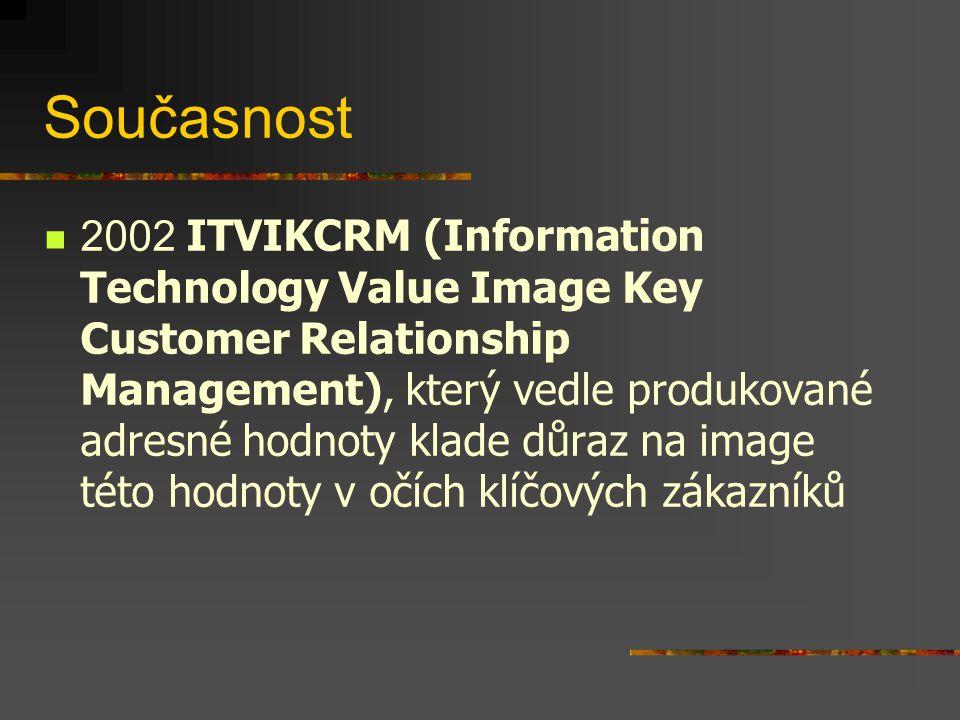 Současnost 2002 ITVIKCRM (Information Technology Value Image Key Customer Relationship Management), který vedle produkované adresné hodnoty klade důra