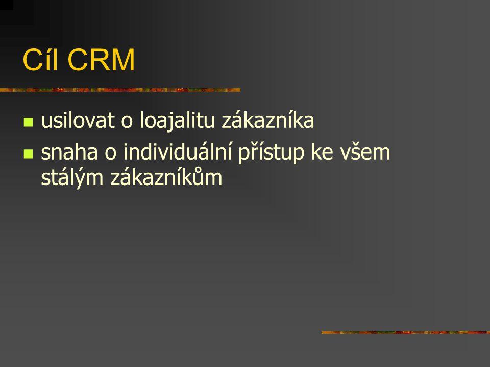 Činnosti v rámci CRM a)sběr dat o obchodních případech a klientech a uchovávání těchto dat v datových skladech b)propojování těchto dat (produktů, zákazníků a obchodních případů) a analyzování chování zákazníků c)udržování pružného kontaktu s klientem