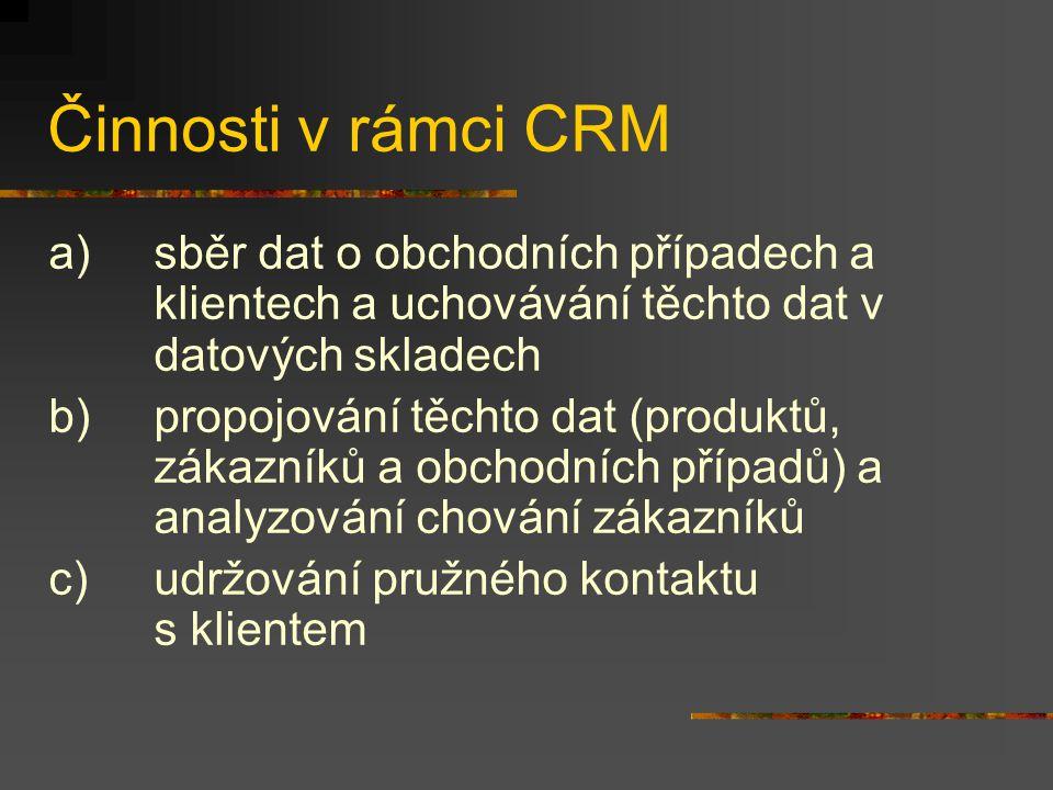 Činnosti v rámci CRM a)sběr dat o obchodních případech a klientech a uchovávání těchto dat v datových skladech b)propojování těchto dat (produktů, zák