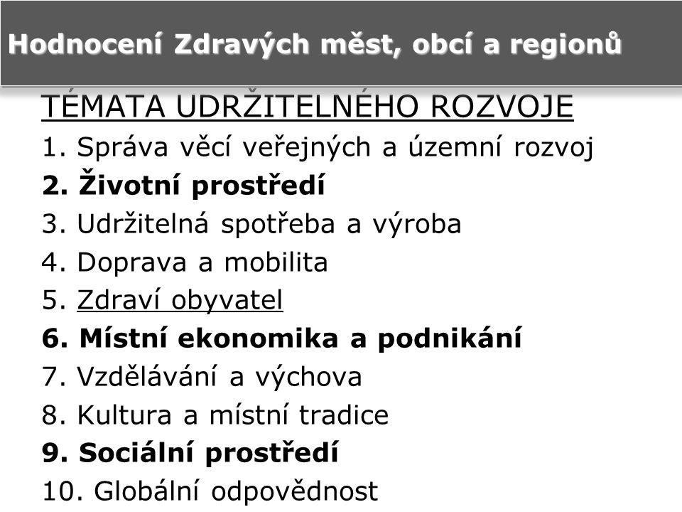 Příjemce Národní síť Zdravých měst ČR www.ZdravaMesta.cz (NSZM) www.ZdravaMesta.cz Partneři HESTIA, o.s.