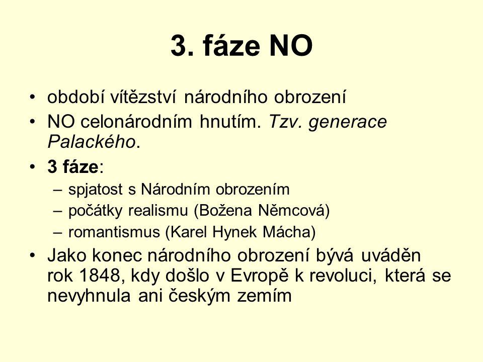 Co ovlivnilo vznik Národního obrození v českých zemích.