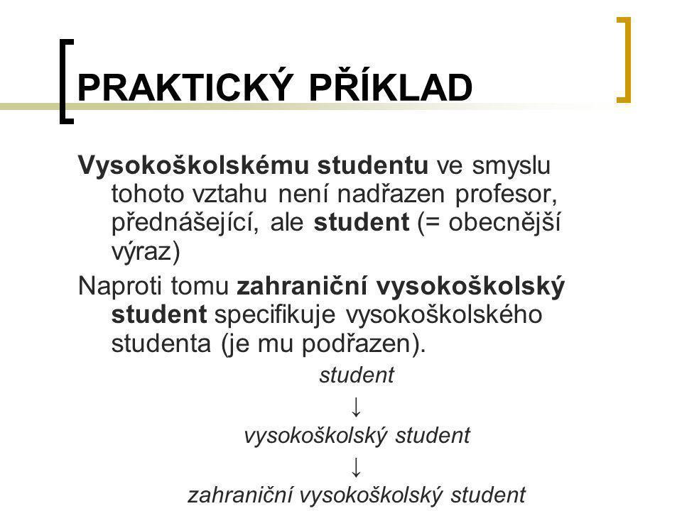 PRAKTICKÝ PŘÍKLAD Vysokoškolskému studentu ve smyslu tohoto vztahu není nadřazen profesor, přednášející, ale student (= obecnější výraz) Naproti tomu