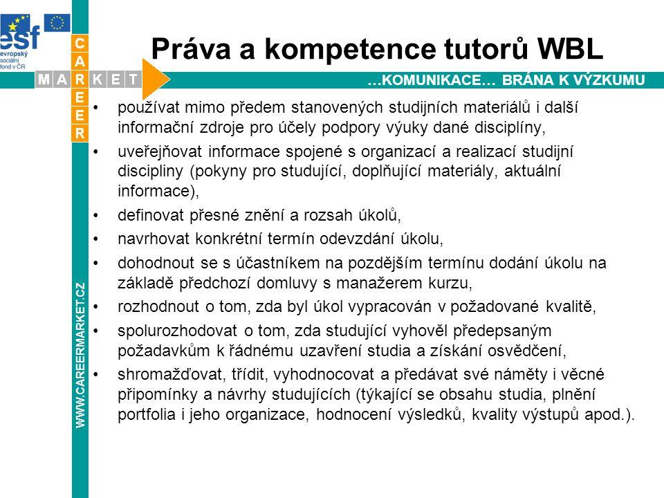 …KOMUNIKACE… BRÁNA K VÝZKUMU Práva a kompetence tutorů WBL používat mimo předem stanovených studijních materiálů i další informační zdroje pro účely podpory výuky dané disciplíny, uveřejňovat informace spojené s organizací a realizací studijní discipliny (pokyny pro studující, doplňující materiály, aktuální informace), definovat přesné znění a rozsah úkolů, navrhovat konkrétní termín odevzdání úkolu, dohodnout se s účastníkem na pozdějším termínu dodání úkolu na základě předchozí domluvy s manažerem kurzu, rozhodnout o tom, zda byl úkol vypracován v požadované kvalitě, spolurozhodovat o tom, zda studující vyhověl předepsaným požadavkům k řádnému uzavření studia a získání osvědčení, shromažďovat, třídit, vyhodnocovat a předávat své náměty i věcné připomínky a návrhy studujících (týkající se obsahu studia, plnění portfolia i jeho organizace, hodnocení výsledků, kvality výstupů apod.).