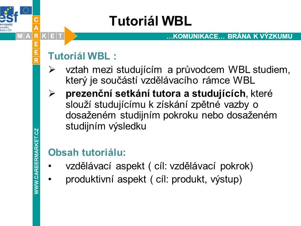 …KOMUNIKACE… BRÁNA K VÝZKUMU Tutoriál WBL Tutoriál WBL :  vztah mezi studujícím a průvodcem WBL studiem, který je součástí vzdělávacího rámce WBL  p