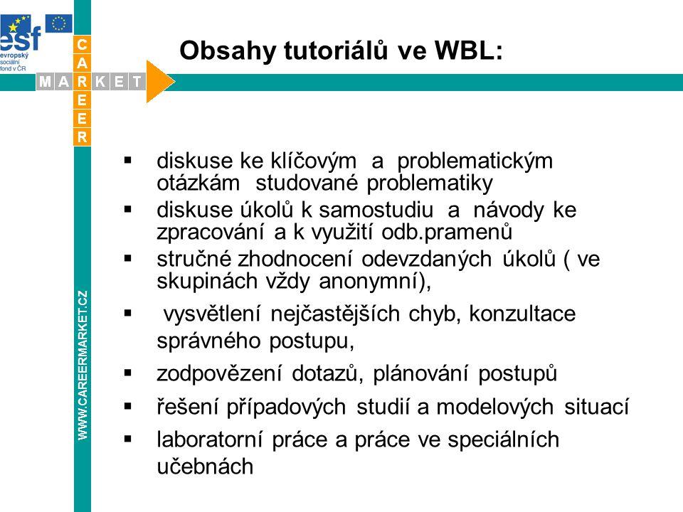 Obsahy tutoriálů ve WBL:  diskuse ke klíčovým a problematickým otázkám studované problematiky  diskuse úkolů k samostudiu a návody ke zpracování a k využití odb.pramenů  stručné zhodnocení odevzdaných úkolů ( ve skupinách vždy anonymní),  vysvětlení nejčastějších chyb, konzultace správného postupu,  zodpovězení dotazů, plánování postupů  řešení případových studií a modelových situací  laboratorní práce a práce ve speciálních učebnách WWW.CAREERMARKET.CZ