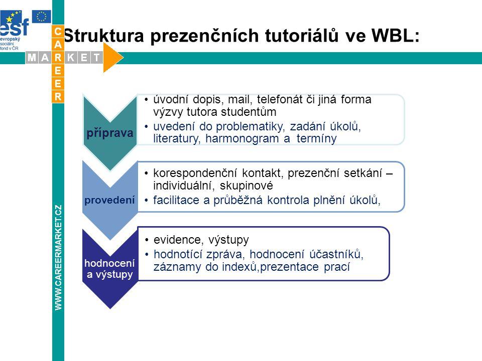 Struktura prezenčních tutoriálů ve WBL: WWW.CAREERMARKET.CZ příprava úvodní dopis, mail, telefonát či jiná forma výzvy tutora studentům uvedení do problematiky, zadání úkolů, literatury, harmonogram a termíny provedení korespondenční kontakt, prezenční setkání – individuální, skupinové facilitace a průběžná kontrola plnění úkolů, hodnocení a výstupy evidence, výstupy hodnotící zpráva, hodnocení účastníků, záznamy do indexů,prezentace prací