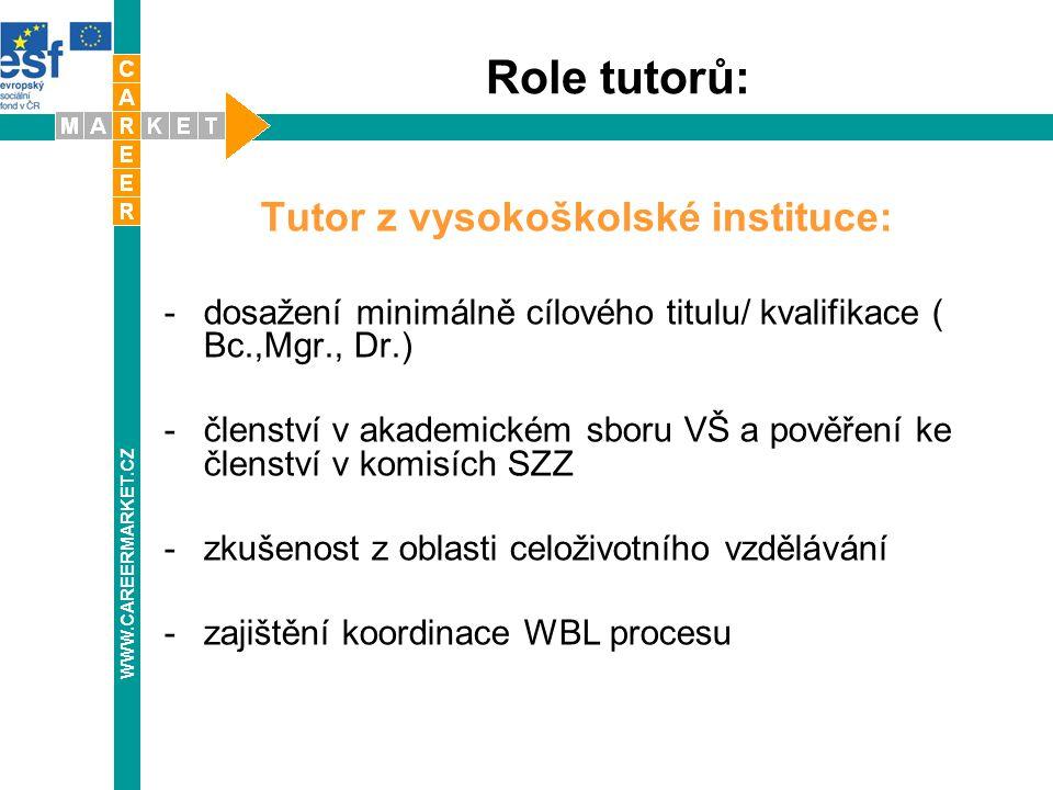 Role tutorů: Tutor z vysokoškolské instituce: -dosažení minimálně cílového titulu/ kvalifikace ( Bc.,Mgr., Dr.) -členství v akademickém sboru VŠ a pověření ke členství v komisích SZZ -zkušenost z oblasti celoživotního vzdělávání -zajištění koordinace WBL procesu WWW.CAREERMARKET.CZ