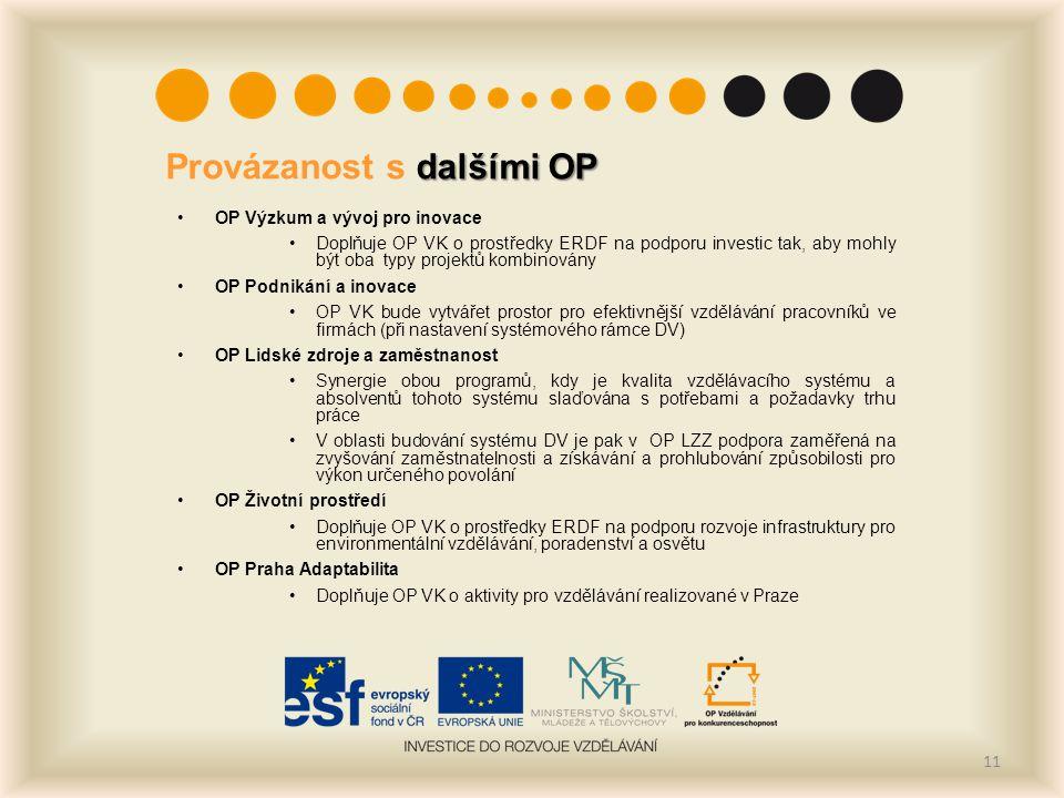 dalšími OP Provázanost s dalšími OP OP Výzkum a vývoj pro inovace Doplňuje OP VK o prostředky ERDF na podporu investic tak, aby mohly být oba typy projektů kombinovány OP Podnikání a inovace OP VK bude vytvářet prostor pro efektivnější vzdělávání pracovníků ve firmách (při nastavení systémového rámce DV) OP Lidské zdroje a zaměstnanost Synergie obou programů, kdy je kvalita vzdělávacího systému a absolventů tohoto systému slaďována s potřebami a požadavky trhu práce V oblasti budování systému DV je pak v OP LZZ podpora zaměřená na zvyšování zaměstnatelnosti a získávání a prohlubování způsobilosti pro výkon určeného povolání OP Životní prostředí Doplňuje OP VK o prostředky ERDF na podporu rozvoje infrastruktury pro environmentální vzdělávání, poradenství a osvětu OP Praha Adaptabilita Doplňuje OP VK o aktivity pro vzdělávání realizované v Praze 11