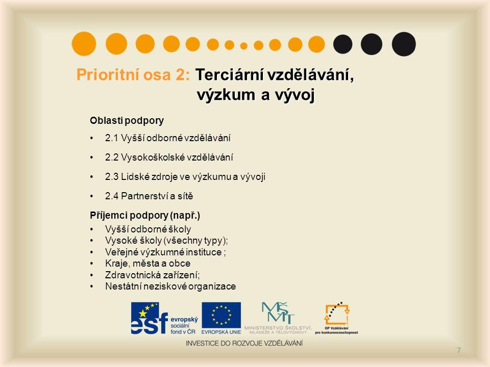 Terciární vzdělávání, výzkum a vývoj Prioritní osa 2: Terciární vzdělávání, výzkum a vývoj Oblasti podpory 2.1 Vyšší odborné vzdělávání 2.2 Vysokoškolské vzdělávání 2.3 Lidské zdroje ve výzkumu a vývoji 2.4 Partnerství a sítě Příjemci podpory (např.) Vyšší odborné školy Vysoké školy (všechny typy); Veřejné výzkumné instituce ; Kraje, města a obce Zdravotnická zařízení; Nestátní neziskové organizace 7