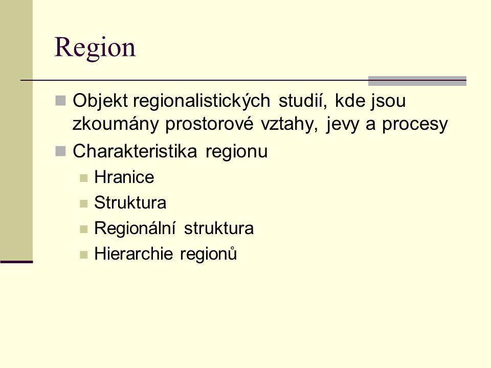Region Objekt regionalistických studií, kde jsou zkoumány prostorové vztahy, jevy a procesy Charakteristika regionu Hranice Struktura Regionální struk
