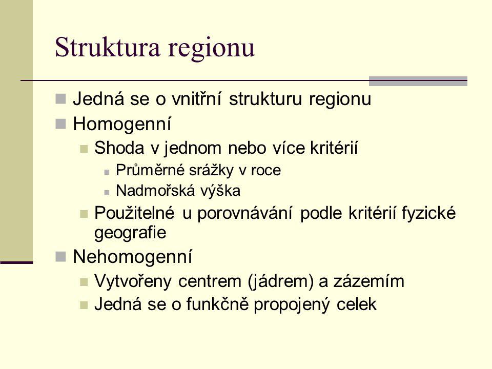 Struktura regionu Jedná se o vnitřní strukturu regionu Homogenní Shoda v jednom nebo více kritérií Průměrné srážky v roce Nadmořská výška Použitelné u